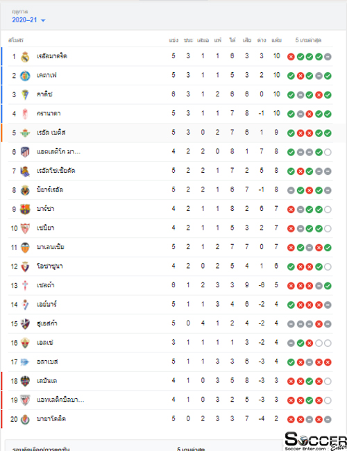 Laliga-Point