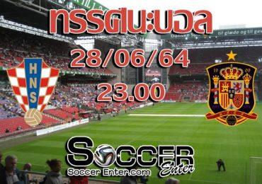 Croatia-Spain